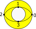 ring-4triangles