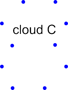 cloud10points